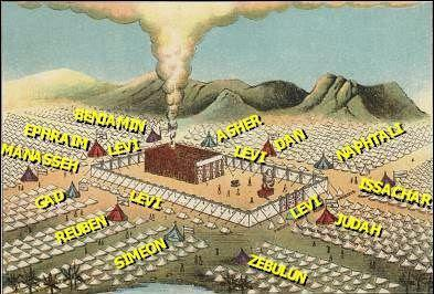 How the camp of Israel was laid out.  Each tribe had a certain location where they were to camp.